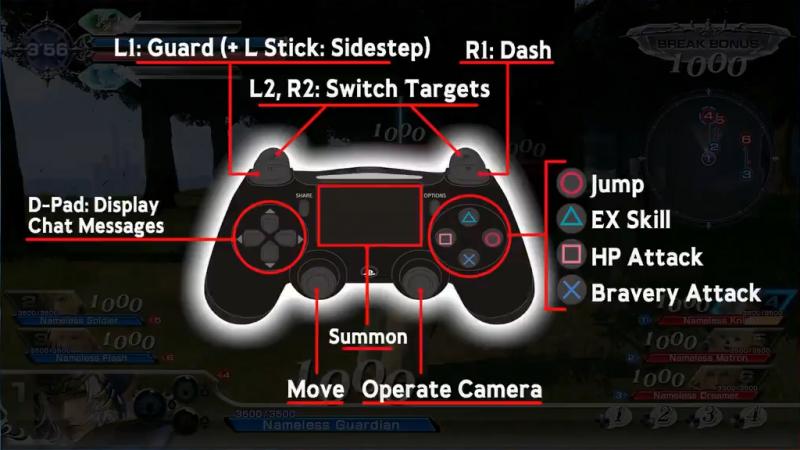 dffnt-controls.png